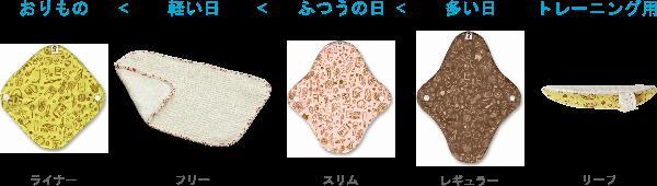 ufufuwa_list001