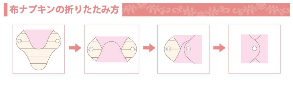 布ナプキン 使い方